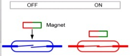 como-funciona-un-reed-switch
